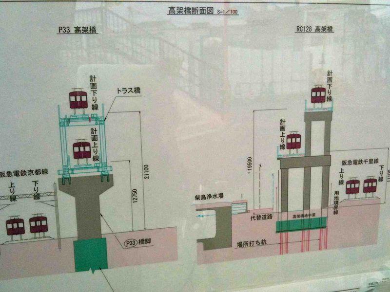 阪急淡路駅改修
